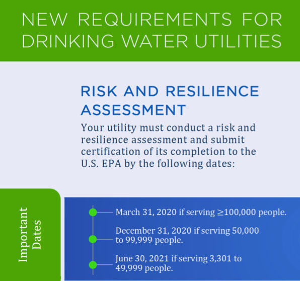 New Requirements For Drinking Water Utilities - Business Protection Specialists