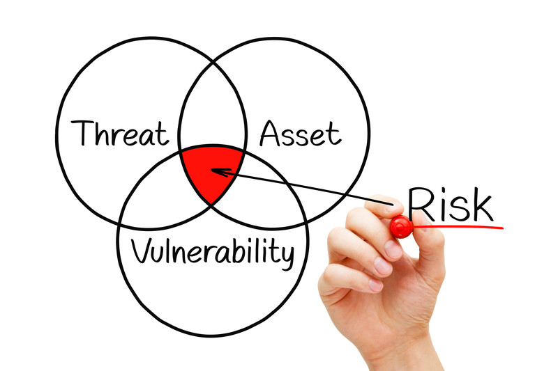 Threat, Vulnerability And Risk