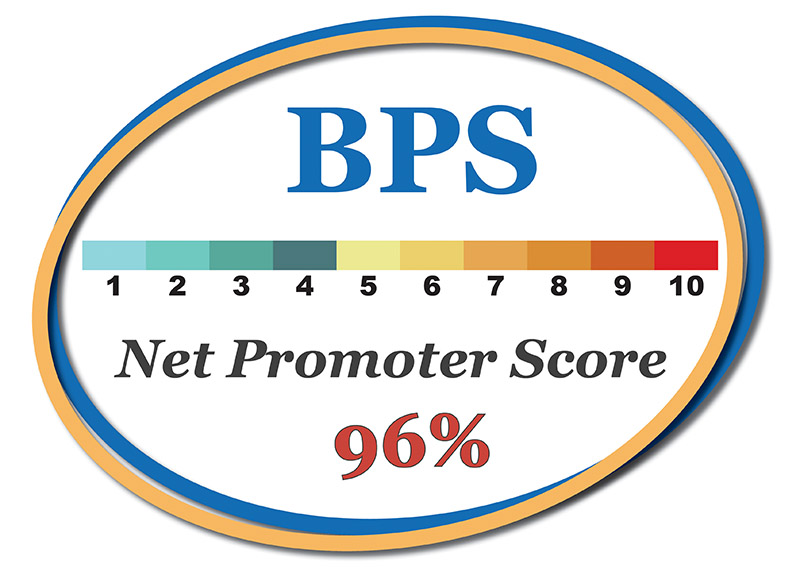 BPS, CX And NPS